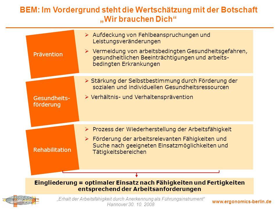 """www.ergonomics-berlin.de """"Erhalt der Arbeitsfähigkeit durch Anerkennung als Führungsinstrument"""" Hannover 30. 10. 2008  Stärkung der Selbstbestimmung"""