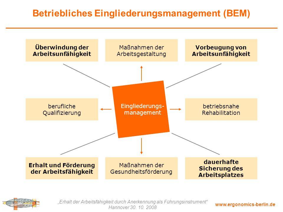 """www.ergonomics-berlin.de """"Erhalt der Arbeitsfähigkeit durch Anerkennung als Führungsinstrument"""" Hannover 30. 10. 2008 Überwindung der Arbeitsunfähigke"""