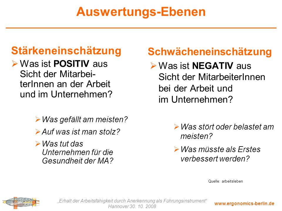 """www.ergonomics-berlin.de """"Erhalt der Arbeitsfähigkeit durch Anerkennung als Führungsinstrument"""" Hannover 30. 10. 2008 Auswertungs-Ebenen Stärkeneinsch"""