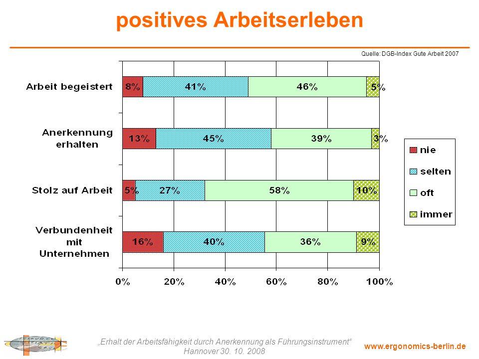 """www.ergonomics-berlin.de """"Erhalt der Arbeitsfähigkeit durch Anerkennung als Führungsinstrument"""" Hannover 30. 10. 2008 positives Arbeitserleben Quelle:"""