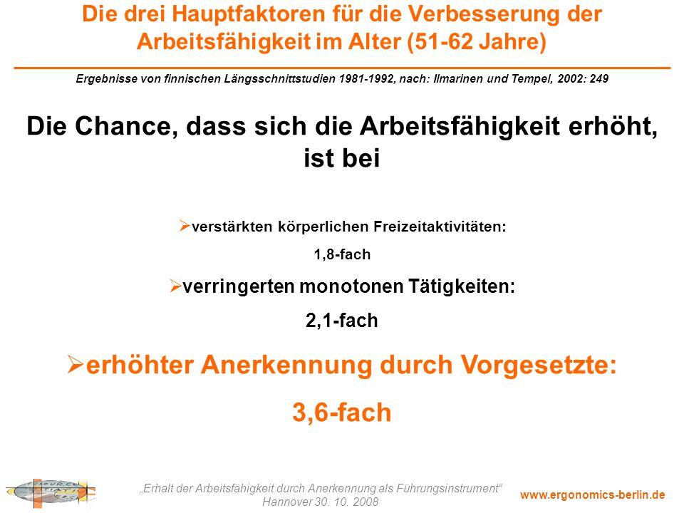 """www.ergonomics-berlin.de """"Erhalt der Arbeitsfähigkeit durch Anerkennung als Führungsinstrument"""" Hannover 30. 10. 2008 Die drei Hauptfaktoren für die V"""