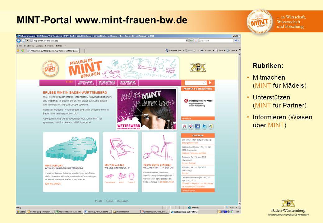 MINT-Portal www.mint-frauen-bw.de Rubriken: Mitmachen (MINT für Mädels) Unterstützen (MINT für Partner) Informieren (Wissen über MINT)