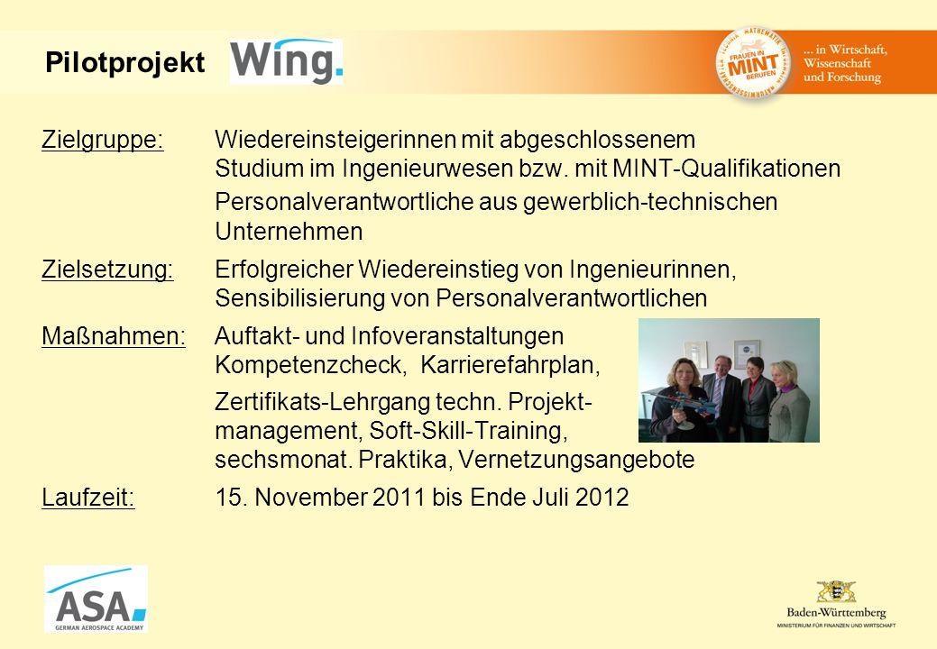 Pilotprojekt Zielgruppe:Wiedereinsteigerinnen mit abgeschlossenem Studium im Ingenieurwesen bzw.