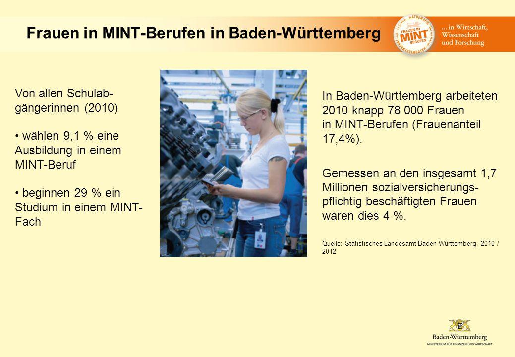 Von allen Schulab- gängerinnen (2010) wählen 9,1 % eine Ausbildung in einem MINT-Beruf beginnen 29 % ein Studium in einem MINT- Fach In Baden-Württemberg arbeiteten 2010 knapp 78 000 Frauen in MINT-Berufen (Frauenanteil 17,4%).