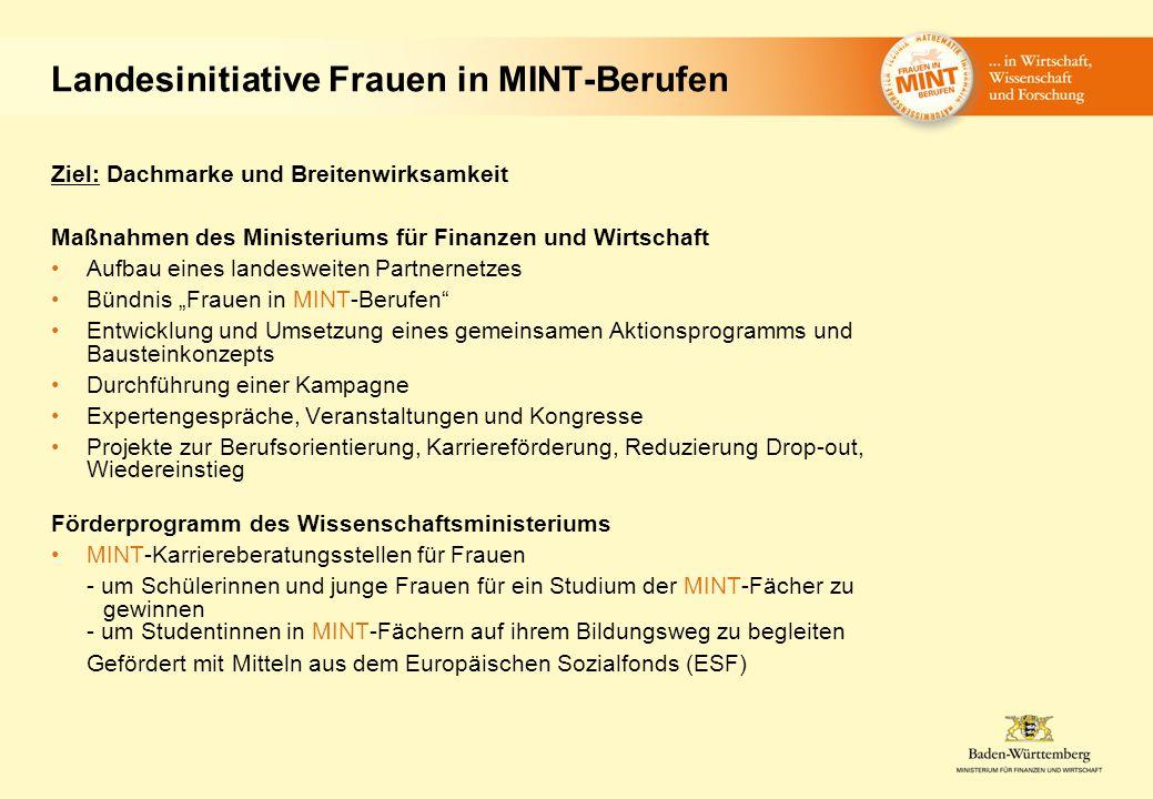 """Bündnis """"Frauen in MINT-Berufen am 4.Juli 2011 von 28 Partnern unterzeichnet."""