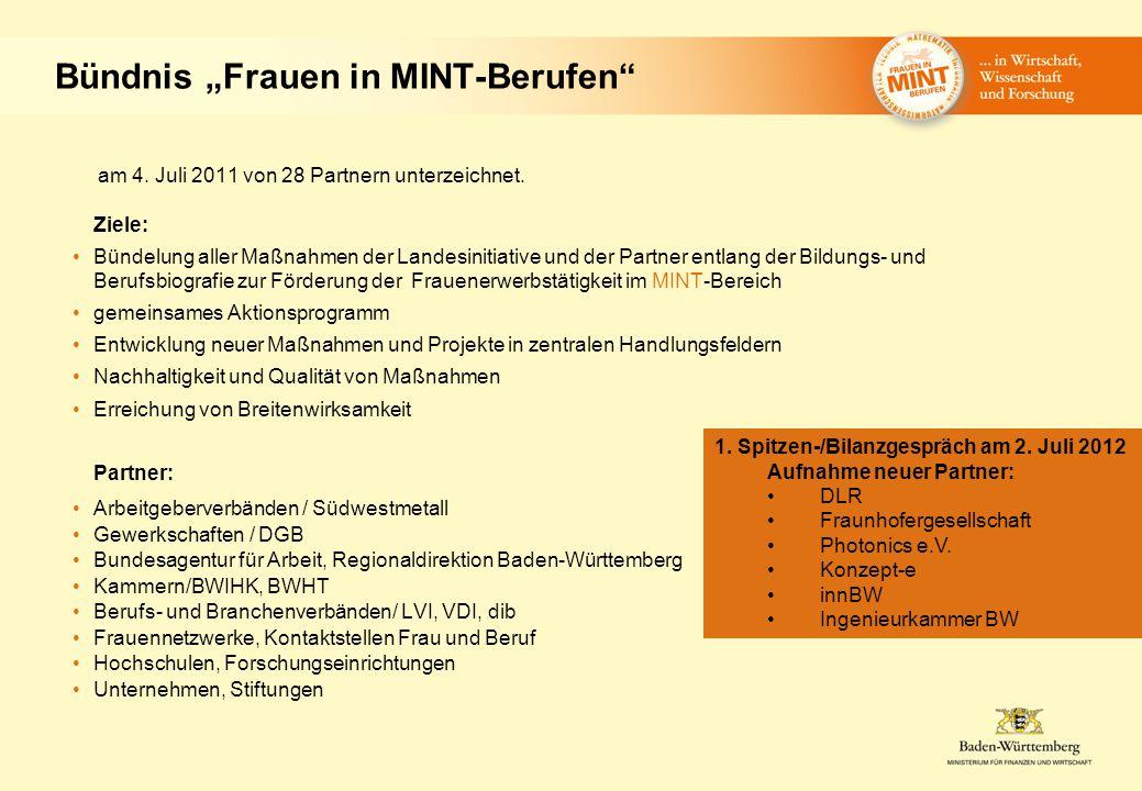 """Bündnis """"Frauen in MINT-Berufen am 4. Juli 2011 von 28 Partnern unterzeichnet."""