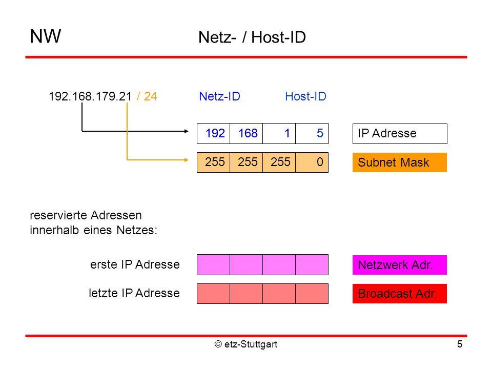 © etz-Stuttgart5 NW Netz- / Host-ID IP Adresse Subnet Mask 19216815255 0 Netz-IDHost-ID Netzwerk Adr.