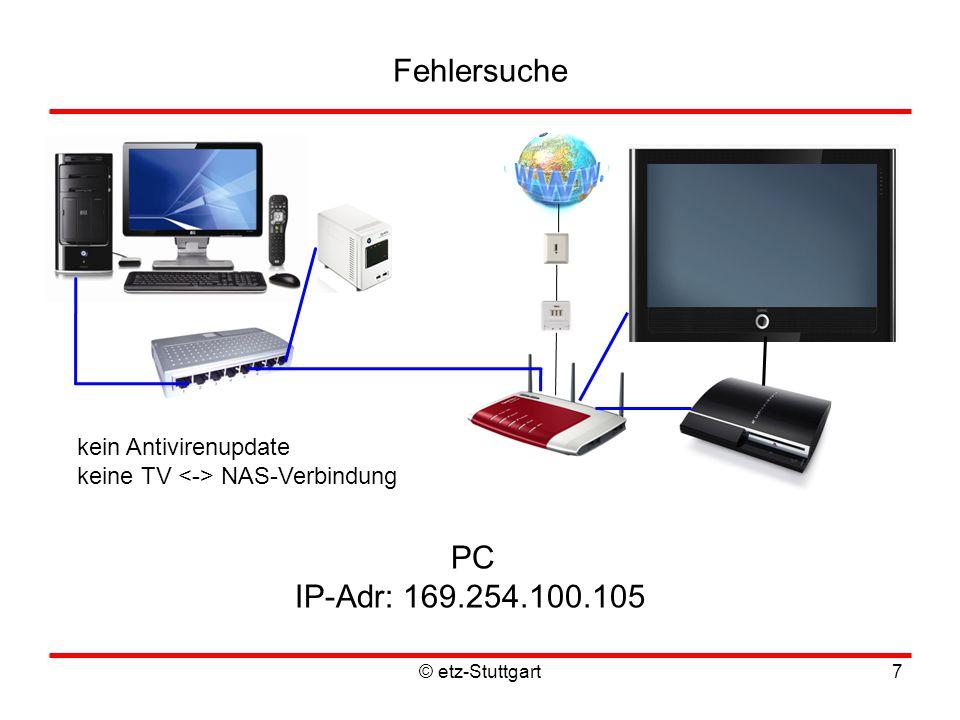 Fehlersuche © etz-Stuttgart7 PC IP-Adr: 169.254.100.105 kein Antivirenupdate keine TV NAS-Verbindung