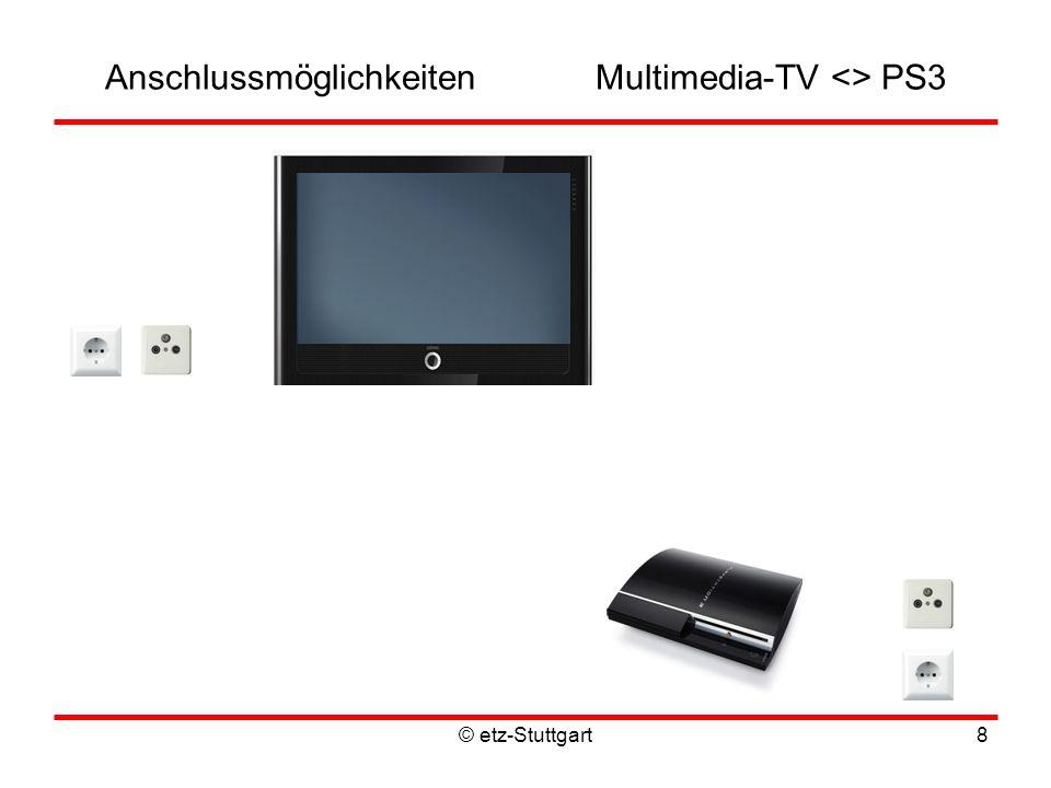 © etz-Stuttgart8 Anschlussmöglichkeiten Multimedia-TV <> PS3