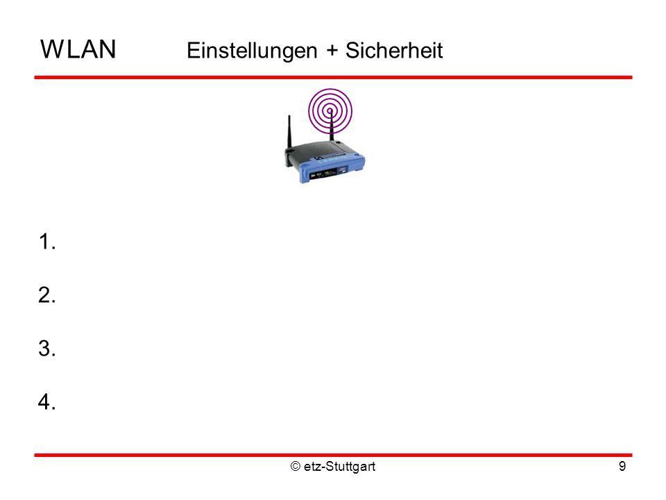© etz-Stuttgart9 WLAN Einstellungen + Sicherheit 1. 2. 3. 4.