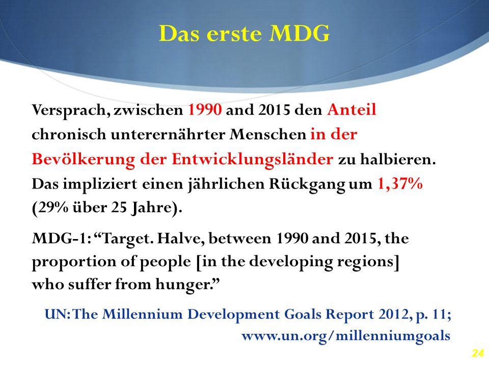 24 Das erste MDG Versprach, zwischen 1990 and 2015 den Anteil chronisch unterernährter Menschen in der Bevölkerung der Entwicklungsländer zu halbieren