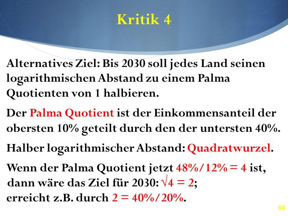 56 Kritik 4 Alternatives Ziel: Bis 2030 soll jedes Land seinen logarithmischen Abstand zu einem Palma Quotienten von 1 halbieren. Der Palma Quotient i