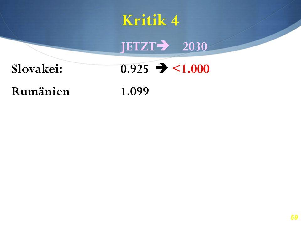 59 Kritik 4 JETZT  2030 Slovakei:0.925  <1.000 Rumänien1.099  1.048 USA, China:2.500  1.581 Nigeria:3.015  1.736 Brasilien:4.302  2.074 Honduras