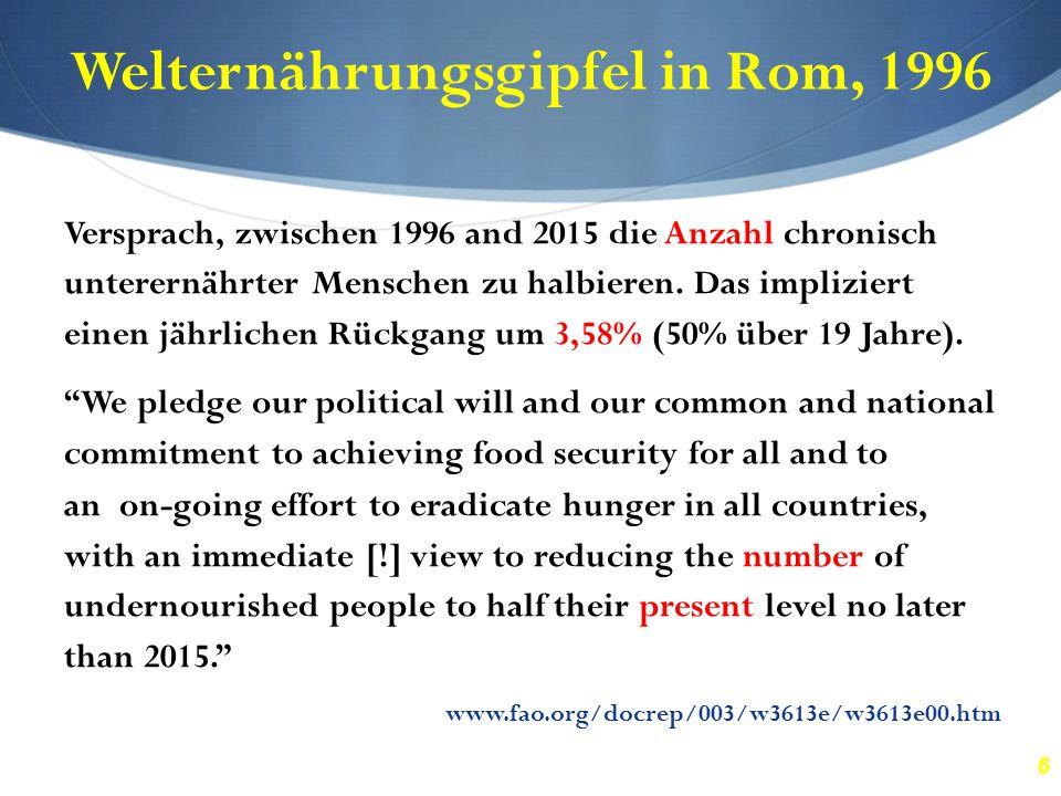 7 Rome Declaration on World Food Security Anzahl chronisch Unterernährter in Millionen Fortschritt gegen chronische Unterernährung 1996 788 2010 2015 Ziel