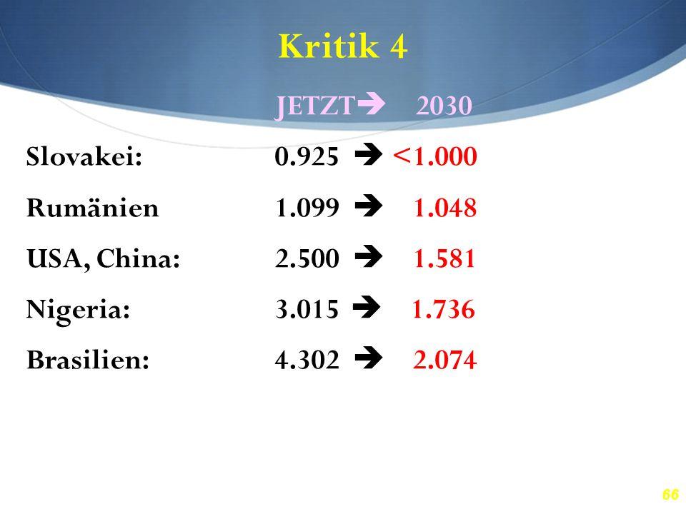 66 Kritik 4 JETZT  2030 Slovakei:0.925  <1.000 Rumänien1.099  1.048 USA, China:2.500  1.581 Nigeria:3.015  1.736 Brasilien:4.302  2.074 Honduras