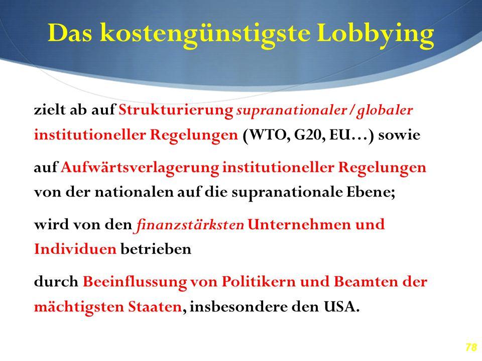 78 Das kostengünstigste Lobbying zielt ab auf Strukturierung supranationaler/globaler institutioneller Regelungen (WTO, G20, EU…) sowie auf Aufwärtsve
