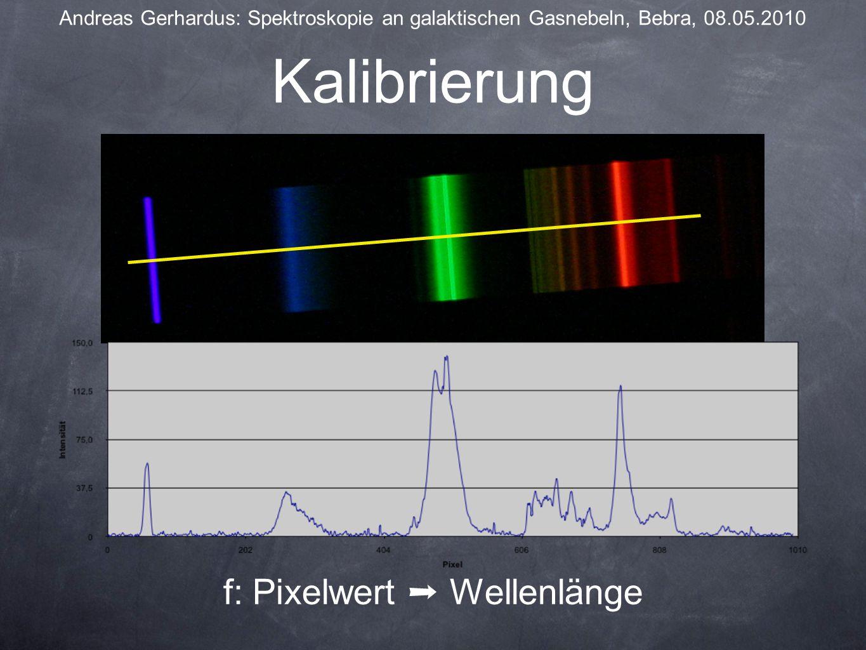 Kalibrierung Andreas Gerhardus: Spektroskopie an galaktischen Gasnebeln, Bebra, 08.05.2010 f: Pixelwert ➞ Wellenlänge