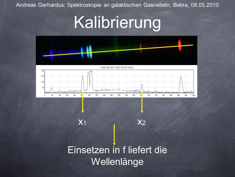 Kalibrierung Andreas Gerhardus: Spektroskopie an galaktischen Gasnebeln, Bebra, 08.05.2010 x1x1 x2x2 Text Einsetzen in f liefert die Wellenlänge