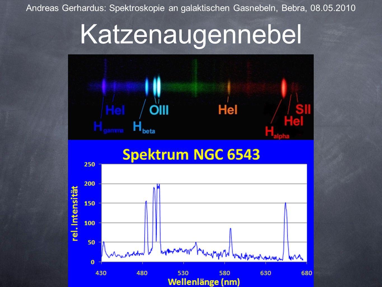 Katzenaugennebel Andreas Gerhardus: Spektroskopie an galaktischen Gasnebeln, Bebra, 08.05.2010