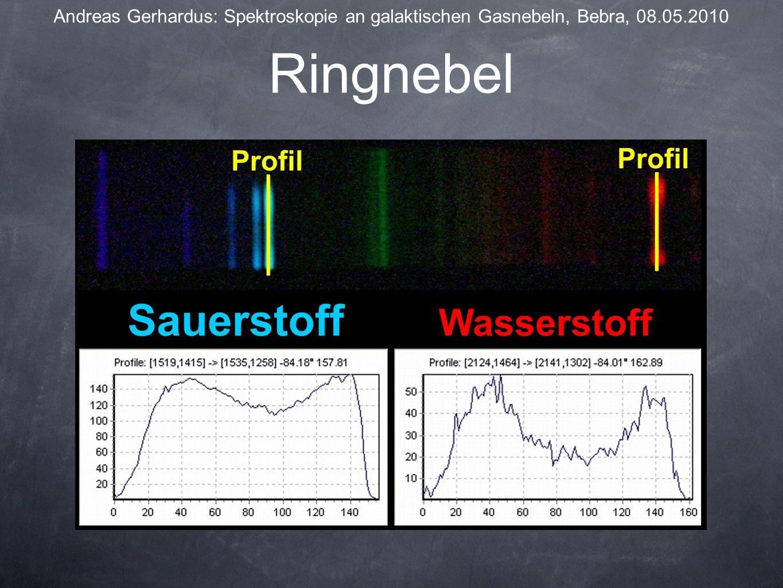 Ringnebel Andreas Gerhardus: Spektroskopie an galaktischen Gasnebeln, Bebra, 08.05.2010