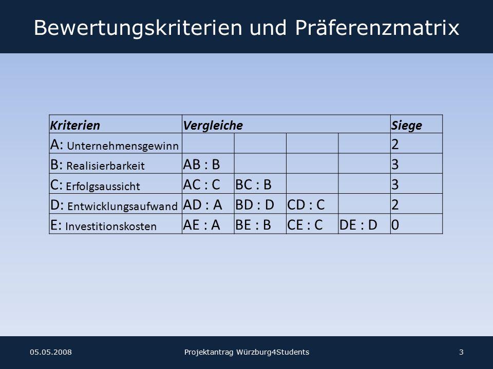 Bewertungskriterien und Präferenzmatrix KriterienVergleicheSiege A: Unternehmensgewinn 2 B: Realisierbarkeit AB : B 3 C: Erfolgsaussicht AC : CBC : B 3 D: Entwicklungsaufwand AD : ABD : DCD : C 2 E: Investitionskosten AE : ABE : BCE : CDE : D0 Projektantrag Würzburg4Students305.05.2008
