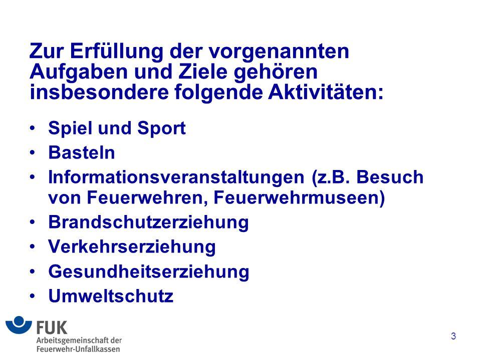 3 Spiel und Sport Basteln Informationsveranstaltungen (z.B. Besuch von Feuerwehren, Feuerwehrmuseen) Brandschutzerziehung Verkehrserziehung Gesundheit