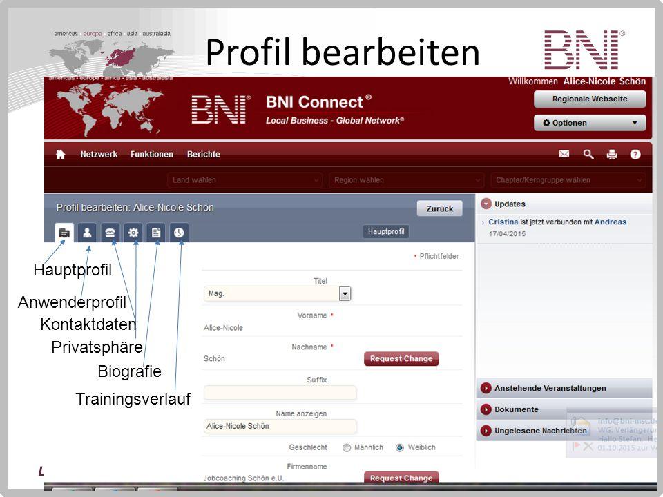 10 Profil bearbeiten Hauptprofil Kontaktdaten Privatsphäre Biografie Trainingsverlauf Anwenderprofil