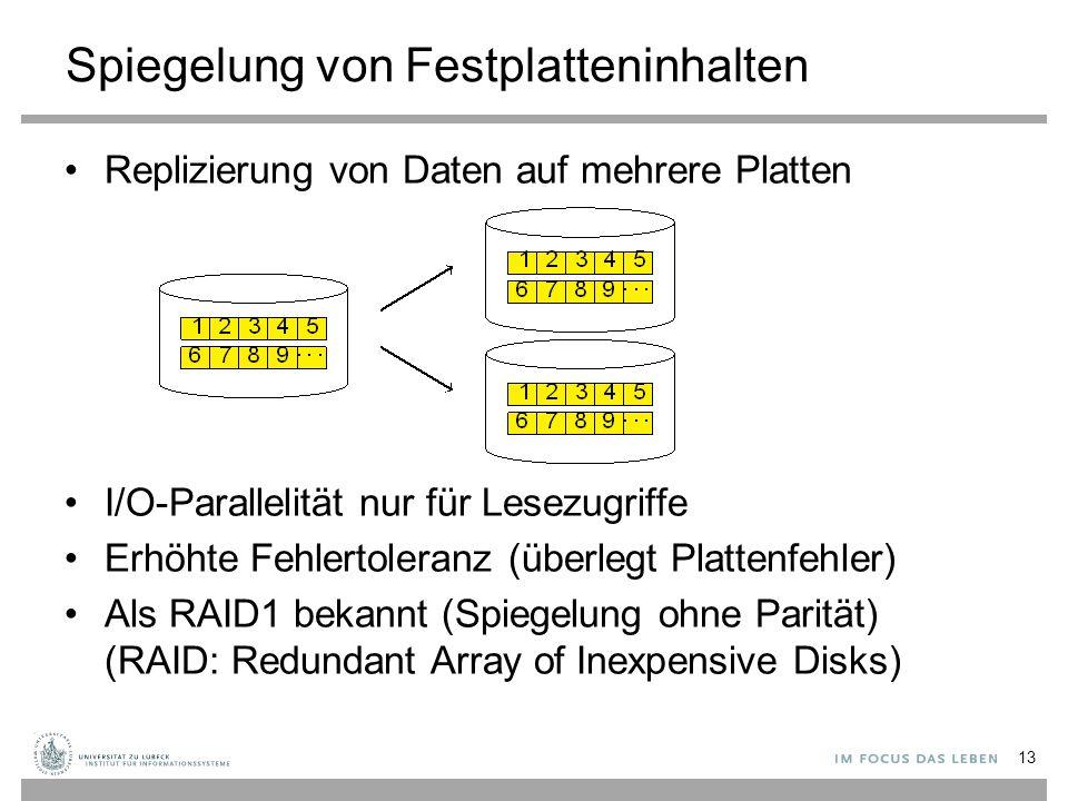 Spiegelung von Festplatteninhalten Replizierung von Daten auf mehrere Platten I/O-Parallelität nur für Lesezugriffe Erhöhte Fehlertoleranz (überlegt Plattenfehler) Als RAID1 bekannt (Spiegelung ohne Parität) (RAID: Redundant Array of Inexpensive Disks) 13