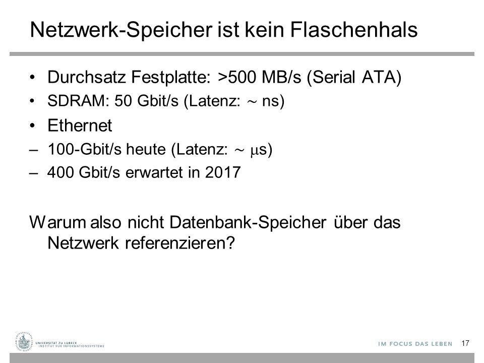 Netzwerk-Speicher ist kein Flaschenhals Durchsatz Festplatte: >500 MB/s (Serial ATA) SDRAM: 50 Gbit/s (Latenz: ∼ ns) Ethernet –100-Gbit/s heute (Latenz: ∼  s) –400 Gbit/s erwartet in 2017 Warum also nicht Datenbank-Speicher über das Netzwerk referenzieren.