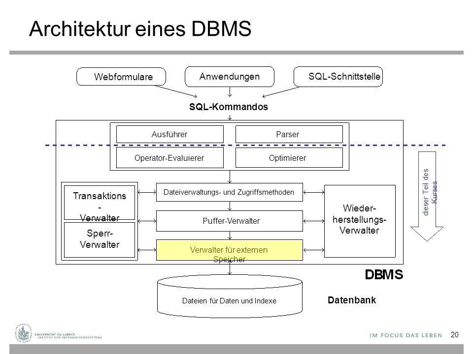 Architektur eines DBMS 20 Webformulare AnwendungenSQL-Schnittstelle SQL-Kommandos AusführerParser OptimiererOperator-Evaluierer Transaktions - Verwalter Sperr- Verwalter Dateiverwaltungs- und Zugriffsmethoden Puffer-Verwalter Verwalter für externen Speicher Wieder- herstellungs- Verwalter Datenbank Dateien für Daten und Indexe dieser Teil des Kurses