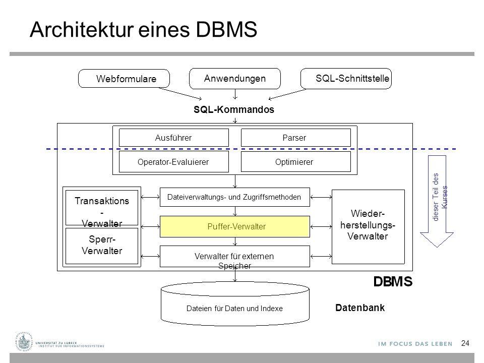 Architektur eines DBMS 24 Webformulare AnwendungenSQL-Schnittstelle SQL-Kommandos AusführerParser OptimiererOperator-Evaluierer Transaktions - Verwalter Sperr- Verwalter Dateiverwaltungs- und Zugriffsmethoden Puffer-Verwalter Verwalter für externen Speicher Wieder- herstellungs- Verwalter Datenbank Dateien für Daten und Indexe dieser Teil des Kurses