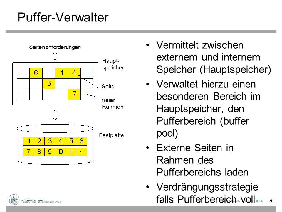 Puffer-Verwalter Vermittelt zwischen externem und internem Speicher (Hauptspeicher) Verwaltet hierzu einen besonderen Bereich im Hauptspeicher, den Pufferbereich (buffer pool) Externe Seiten in Rahmen des Pufferbereichs laden Verdrängungsstrategie falls Pufferbereich voll 25 Seitenanforderungen Haupt- speicher Seite freier Rahmen Festplatte