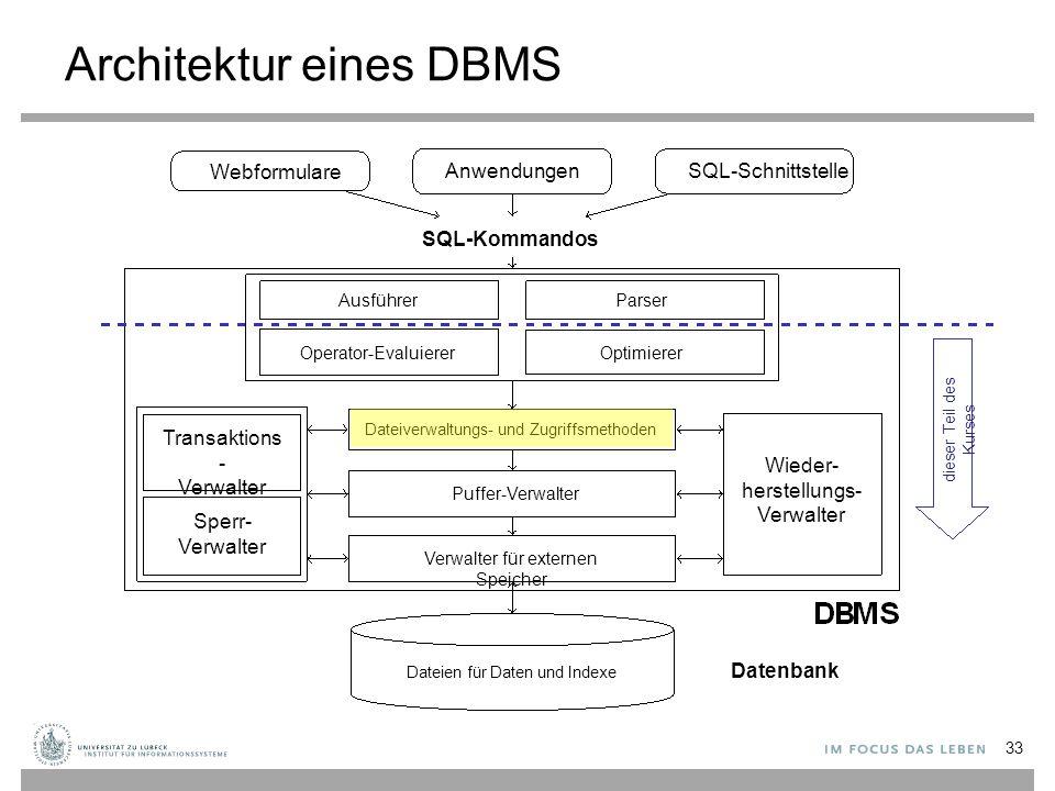 Architektur eines DBMS 33 Webformulare AnwendungenSQL-Schnittstelle SQL-Kommandos AusführerParser OptimiererOperator-Evaluierer Transaktions - Verwalter Sperr- Verwalter Dateiverwaltungs- und Zugriffsmethoden Puffer-Verwalter Verwalter für externen Speicher Wieder- herstellungs- Verwalter Datenbank Dateien für Daten und Indexe dieser Teil des Kurses