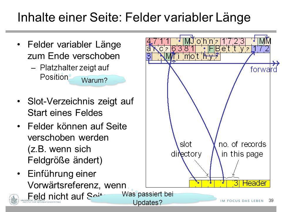 Inhalte einer Seite: Felder variabler Länge Felder variabler Länge zum Ende verschoben –Platzhalter zeigt auf Position Slot-Verzeichnis zeigt auf Start eines Feldes Felder können auf Seite verschoben werden (z.B.