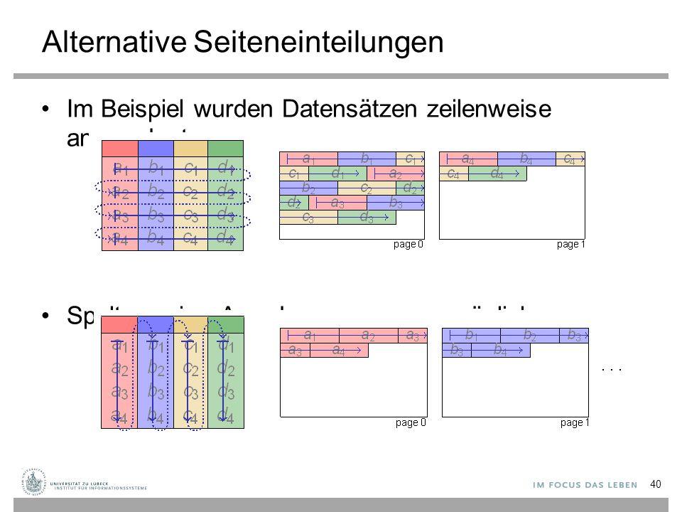 Alternative Seiteneinteilungen Im Beispiel wurden Datensätzen zeilenweise angeordnet: Spaltenweise Anordnung genauso möglich: 40