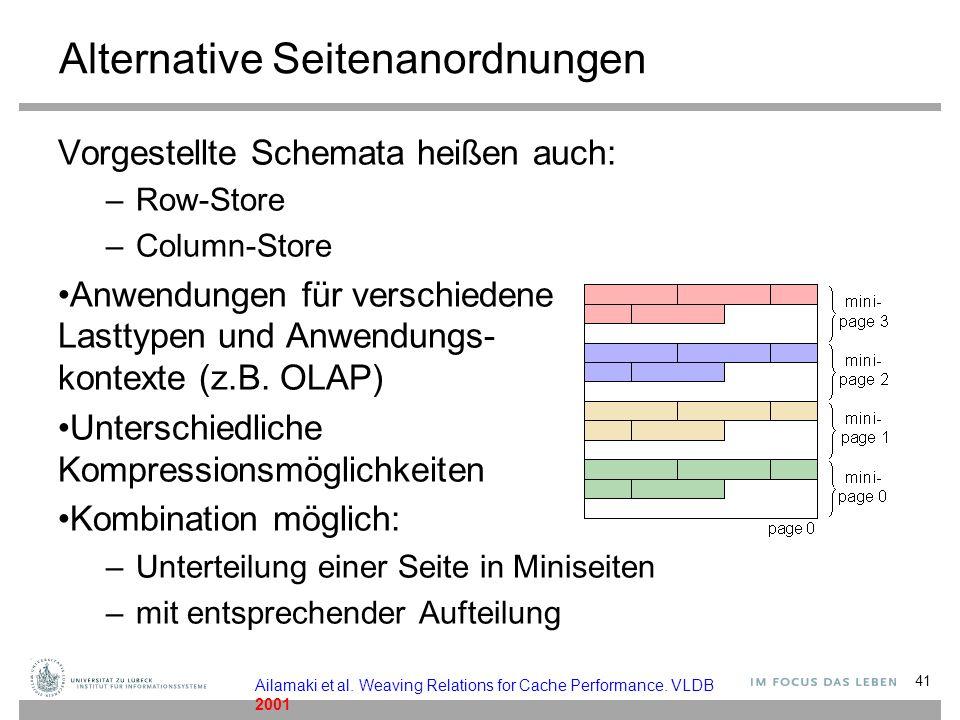 Alternative Seitenanordnungen Vorgestellte Schemata heißen auch: –Row-Store –Column-Store Anwendungen für verschiedene Lasttypen und Anwendungs- kontexte (z.B.