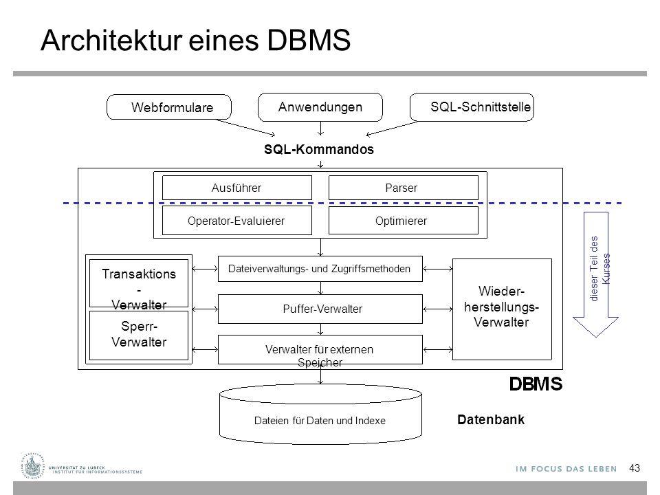 Architektur eines DBMS 43 Webformulare AnwendungenSQL-Schnittstelle SQL-Kommandos AusführerParser OptimiererOperator-Evaluierer Transaktions - Verwalter Sperr- Verwalter Dateiverwaltungs- und Zugriffsmethoden Puffer-Verwalter Verwalter für externen Speicher Wieder- herstellungs- Verwalter Datenbank Dateien für Daten und Indexe dieser Teil des Kurses