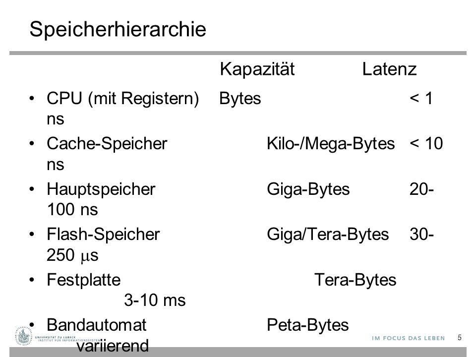 Speicherhierarchie CPU (mit Registern)Bytes< 1 ns Cache-SpeicherKilo-/Mega-Bytes< 10 ns HauptspeicherGiga-Bytes20- 100 ns Flash-SpeicherGiga/Tera-Bytes30- 250  s FestplatteTera-Bytes 3-10 ms BandautomatPeta-Bytes variierend Zur CPU: Schnell aber klein Zur Peripherie: Langsam aber groß Cache-Speicher zur Verringerung der Latenz 5 KapazitätLatenz