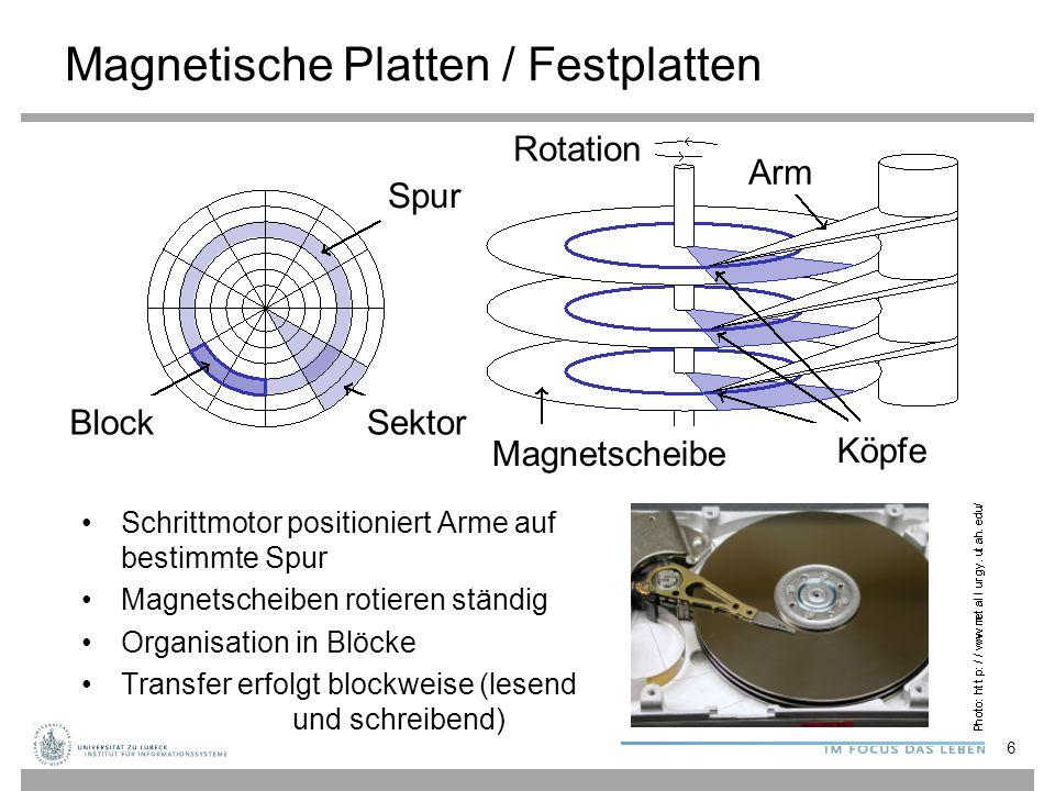 Magnetische Platten / Festplatten Schrittmotor positioniert Arme auf bestimmte Spur Magnetscheiben rotieren ständig Organisation in Blöcke Transfer erfolgt blockweise (lesend und schreibend) 6 BlockSektor Spur Rotation Arm Köpfe Magnetscheibe