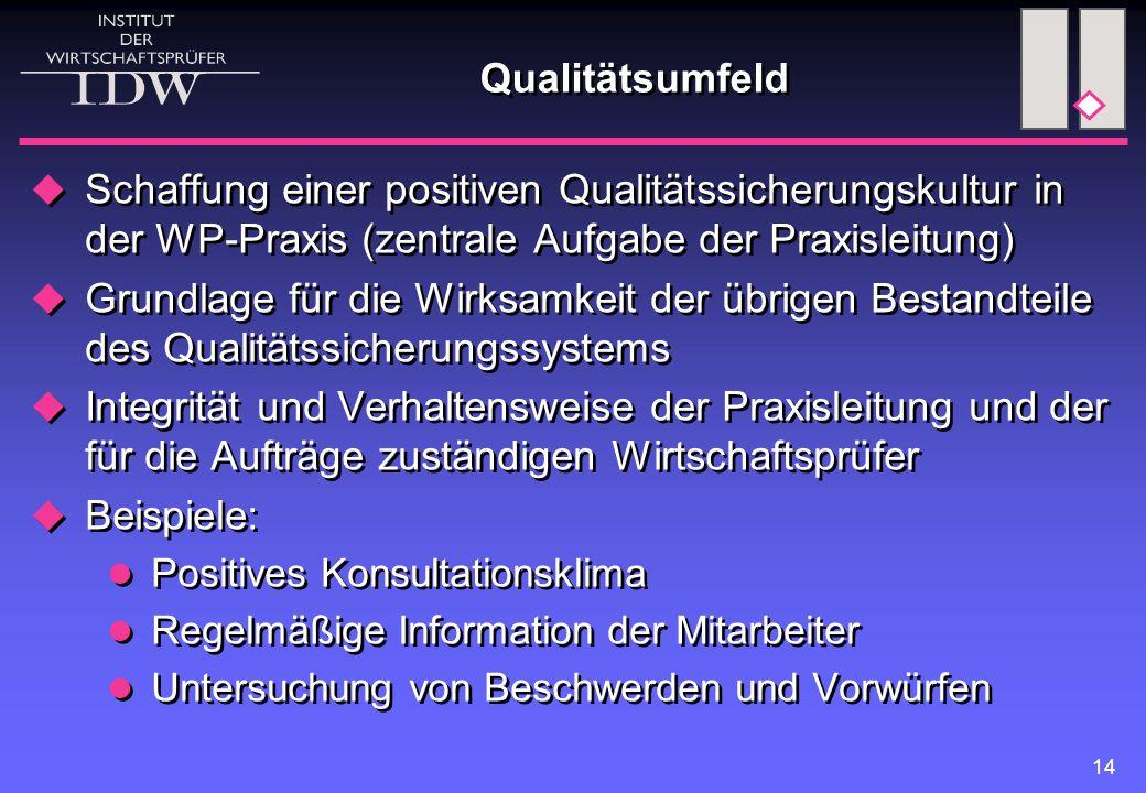 14 Qualitätsumfeld  Schaffung einer positiven Qualitätssicherungskultur in der WP-Praxis (zentrale Aufgabe der Praxisleitung)  Grundlage für die Wir