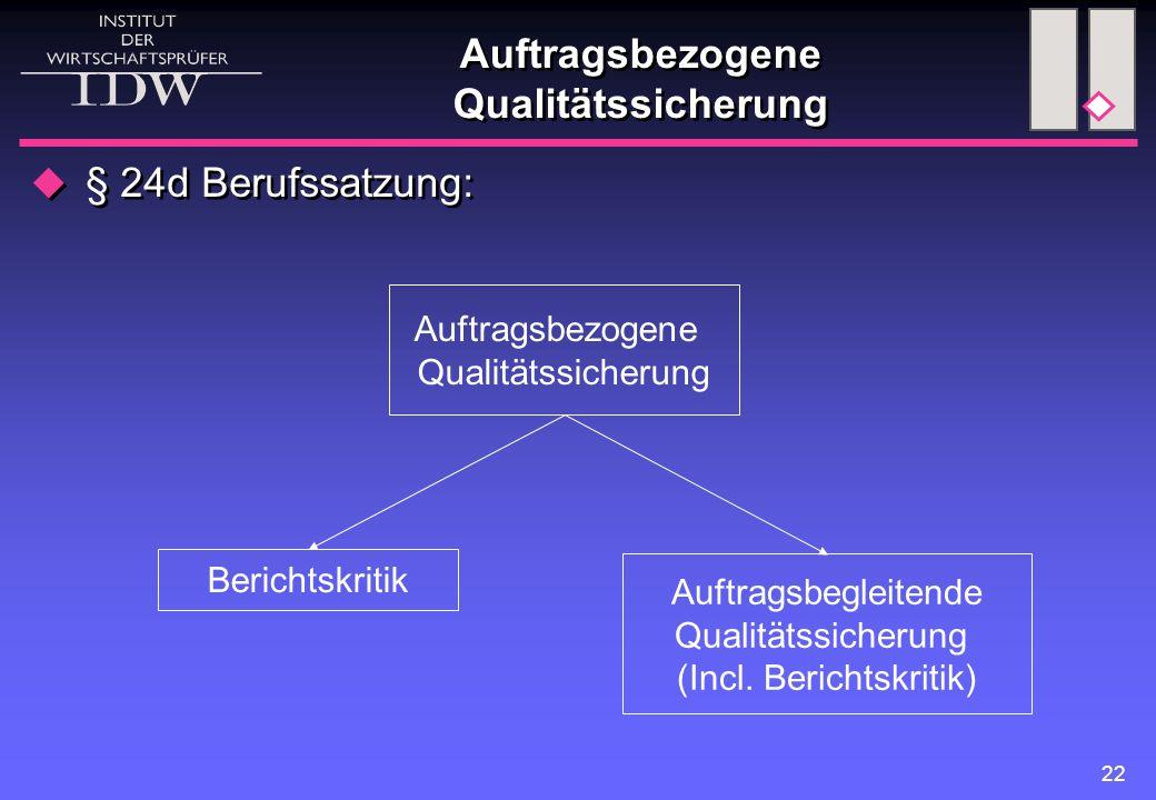22 Auftragsbezogene Qualitätssicherung  § 24d Berufssatzung: Auftragsbezogene Qualitätssicherung Berichtskritik Auftragsbegleitende Qualitätssicherung (Incl.