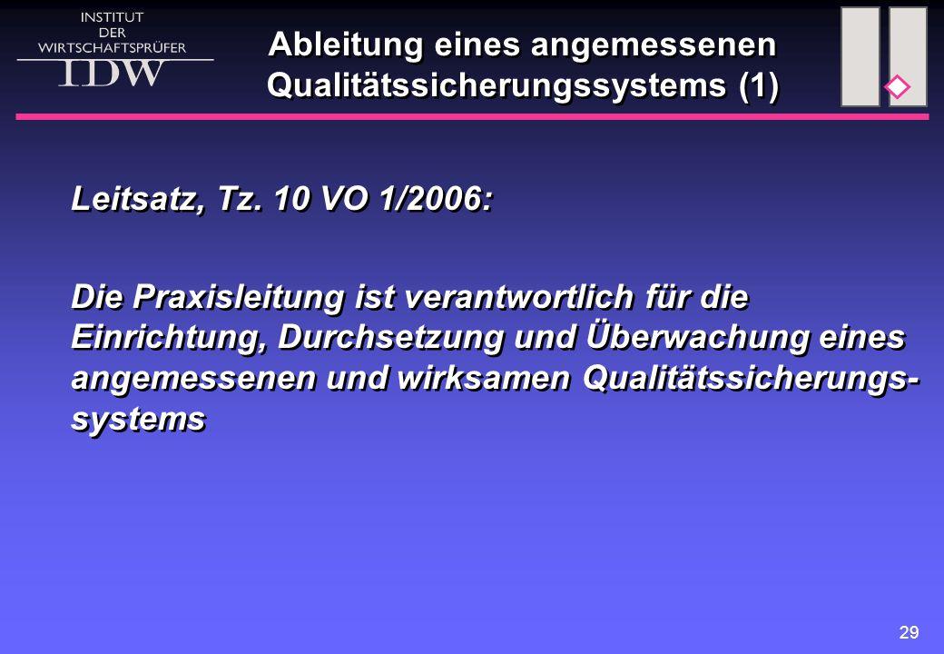 29 Ableitung eines angemessenen Qualitätssicherungssystems (1) Leitsatz, Tz. 10 VO 1/2006: Die Praxisleitung ist verantwortlich für die Einrichtung, D