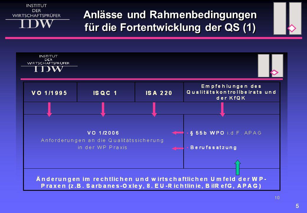 5 Anlässe und Rahmenbedingungen für die Fortentwicklung der QS (1)
