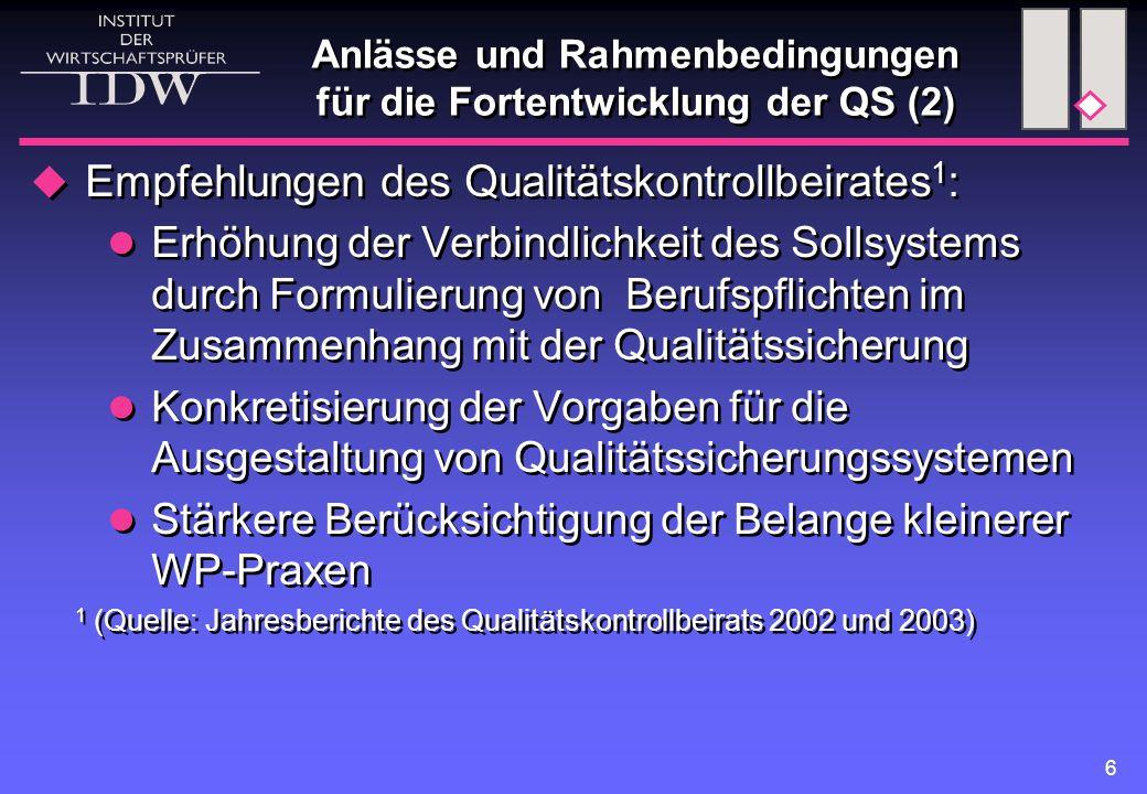 6 Anlässe und Rahmenbedingungen für die Fortentwicklung der QS (2)  Empfehlungen des Qualitätskontrollbeirates 1 : Erhöhung der Verbindlichkeit des Sollsystems durch Formulierung von Berufspflichten im Zusammenhang mit der Qualitätssicherung Konkretisierung der Vorgaben für die Ausgestaltung von Qualitätssicherungssystemen Stärkere Berücksichtigung der Belange kleinerer WP-Praxen 1 (Quelle: Jahresberichte des Qualitätskontrollbeirats 2002 und 2003)  Empfehlungen des Qualitätskontrollbeirates 1 : Erhöhung der Verbindlichkeit des Sollsystems durch Formulierung von Berufspflichten im Zusammenhang mit der Qualitätssicherung Konkretisierung der Vorgaben für die Ausgestaltung von Qualitätssicherungssystemen Stärkere Berücksichtigung der Belange kleinerer WP-Praxen 1 (Quelle: Jahresberichte des Qualitätskontrollbeirats 2002 und 2003)
