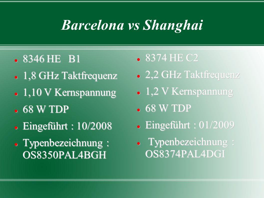 Barcelona vs Shanghai 8346 HE B1 8346 HE B1 1,8 GHz Taktfrequenz 1,8 GHz Taktfrequenz 1,10 V Kernspannung 1,10 V Kernspannung 68 W TDP 68 W TDP Eingeführt : 10/2008 Eingeführt : 10/2008 Typenbezeichnung : OS8350PAL4BGH Typenbezeichnung : OS8350PAL4BGH 8374 HE C2 8374 HE C2 2,2 GHz Taktfrequenz 2,2 GHz Taktfrequenz 1,2 V Kernspannung 1,2 V Kernspannung 68 W TDP 68 W TDP Eingeführt : 01/2009 Eingeführt : 01/2009 Typenbezeichnung : OS8374PAL4DGI Typenbezeichnung : OS8374PAL4DGI