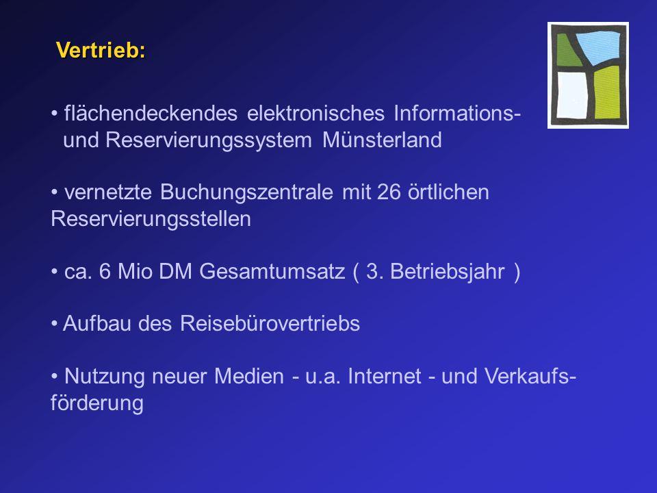 Vertrieb: flächendeckendes elektronisches Informations- und Reservierungssystem Münsterland vernetzte Buchungszentrale mit 26 örtlichen Reservierungsstellen ca.