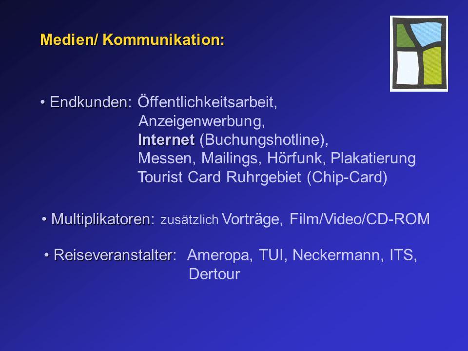 Medien/ Kommunikation: Reiseveranstalter Reiseveranstalter: Ameropa, TUI, Neckermann, ITS, Dertour Endkunden Endkunden: Öffentlichkeitsarbeit, Anzeigenwerbung, Internet Internet (Buchungshotline), Messen, Mailings, Hörfunk, Plakatierung Tourist Card Ruhrgebiet (Chip-Card) Multiplikatoren Multiplikatoren: zusätzlich Vorträge, Film/Video/CD-ROM