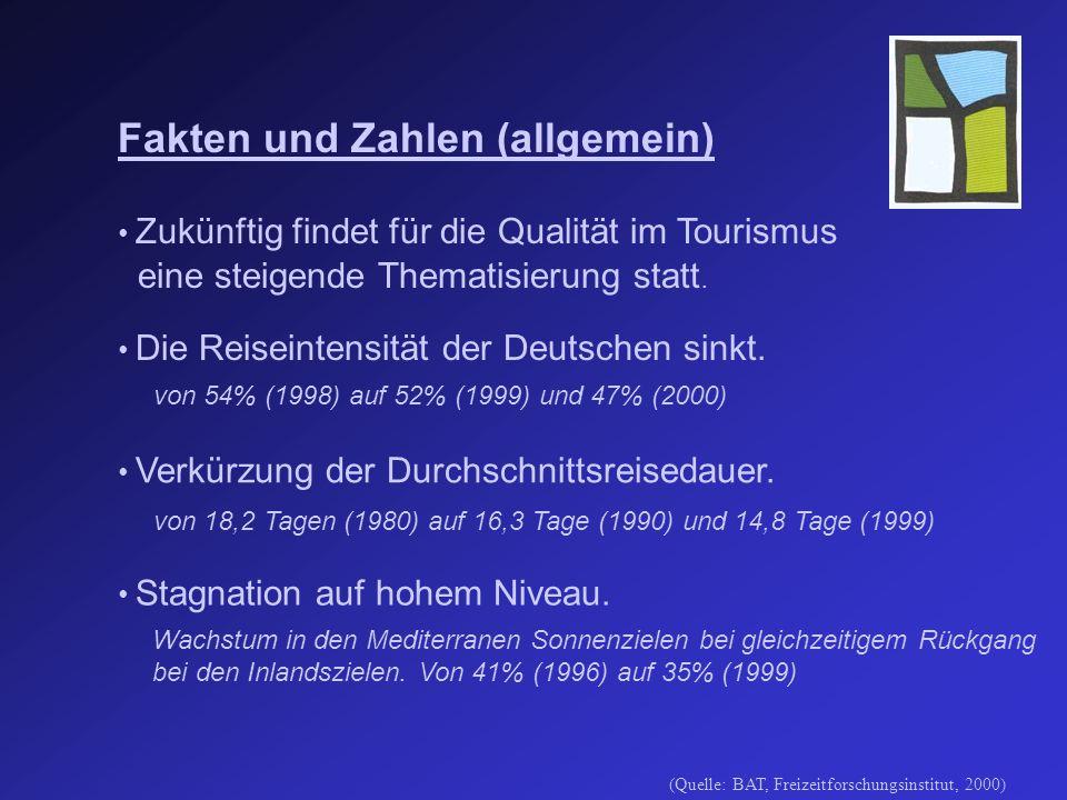 Fakten und Zahlen (allgemein) Die Reiseintensität der Deutschen sinkt.