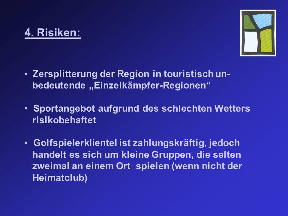"""4. Risiken: Zersplitterung der Region in touristisch un- bedeutende """"Einzelkämpfer-Regionen"""" Sportangebot aufgrund des schlechten Wetters risikobehaft"""