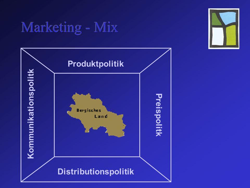 Produktpolitik Kommunikationspolitk Preispolitk Distributionspolitik